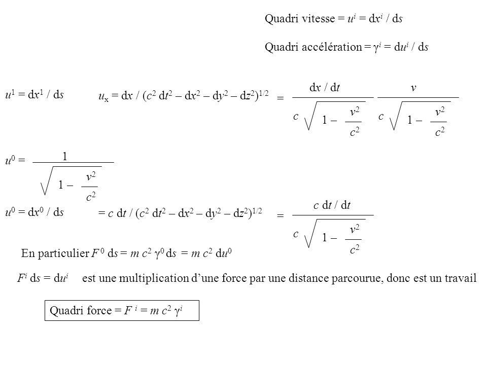 Quadri vitesse = u i = dx i / ds Quadri accélération = γ i = du i / ds Quadri force = F i = m c 2 γ i F i ds = du i est une multiplication dune force par une distance parcourue, donc est un travail En particulier F 0 ds = m c 2 γ 0 ds = m c 2 du 0 u 0 = dx 0 / ds = c dt / (c 2 dt 2 – dx 2 – dy 2 – dz 2 ) 1/2 c dt / dt 1 – v2v2 c2c2 = c u 0 = 1 1 – v2v2 c2c2 u 1 = dx 1 / ds u x = dx / (c 2 dt 2 – dx 2 – dy 2 – dz 2 ) 1/2 dx / dt 1 – v2v2 c2c2 = c v v2v2 c2c2 c