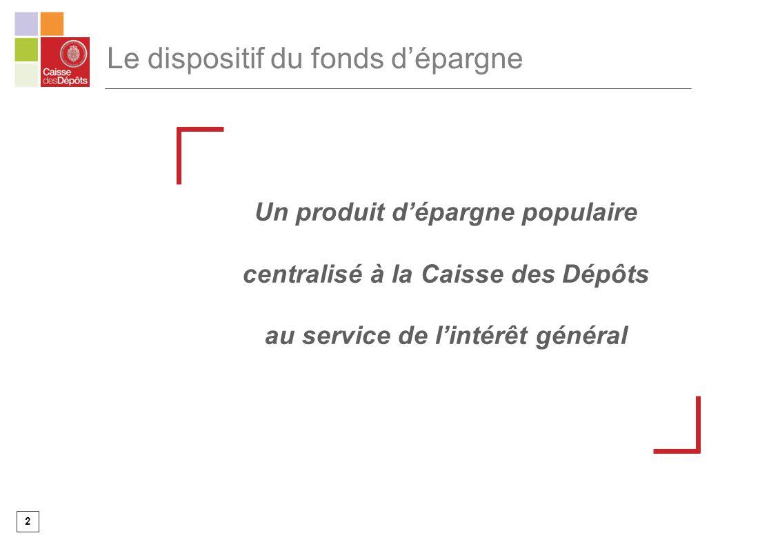 2 Le dispositif du fonds dépargne Un produit dépargne populaire centralisé à la Caisse des Dépôts au service de lintérêt général