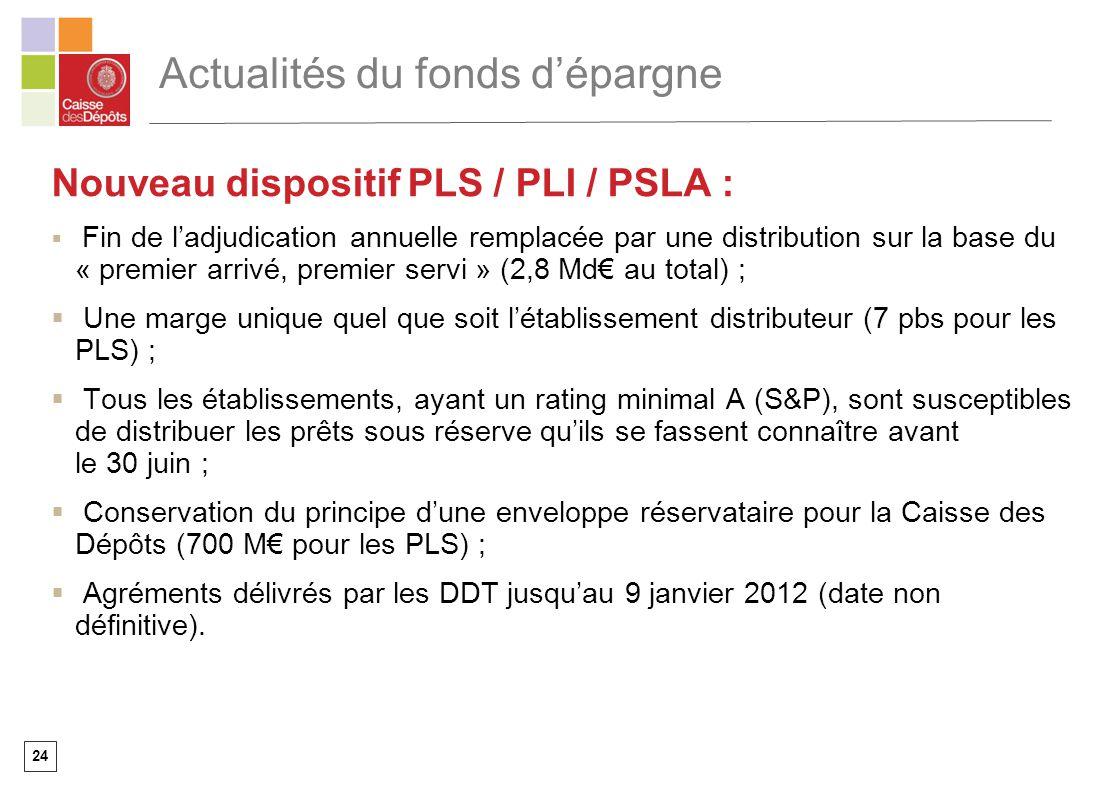 24 Actualités du fonds dépargne Nouveau dispositif PLS / PLI / PSLA : Fin de ladjudication annuelle remplacée par une distribution sur la base du « pr