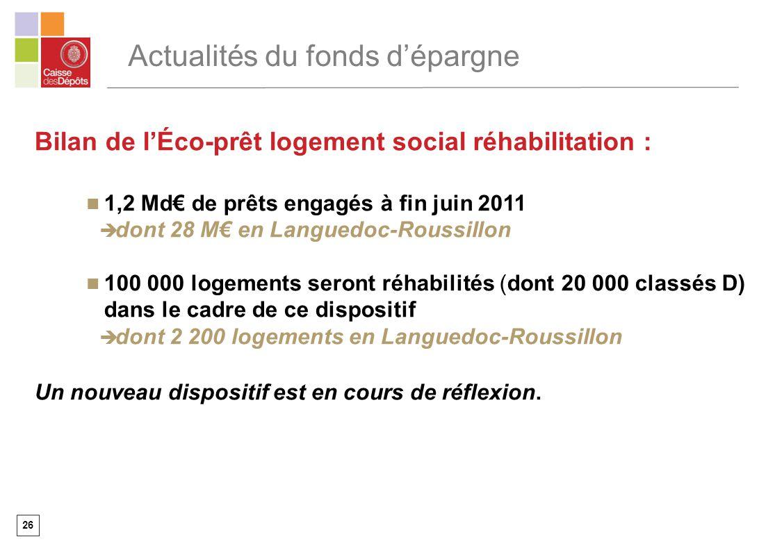 26 Actualités du fonds dépargne Bilan de lÉco-prêt logement social réhabilitation : 1,2 Md de prêts engagés à fin juin 2011 dont 28 M en Languedoc-Rou