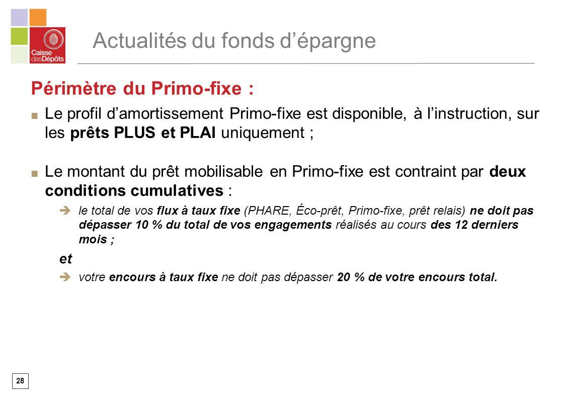 28 Actualités du fonds dépargne Périmètre du Primo-fixe : Le profil damortissement Primo-fixe est disponible, à linstruction, sur les prêts PLUS et PL