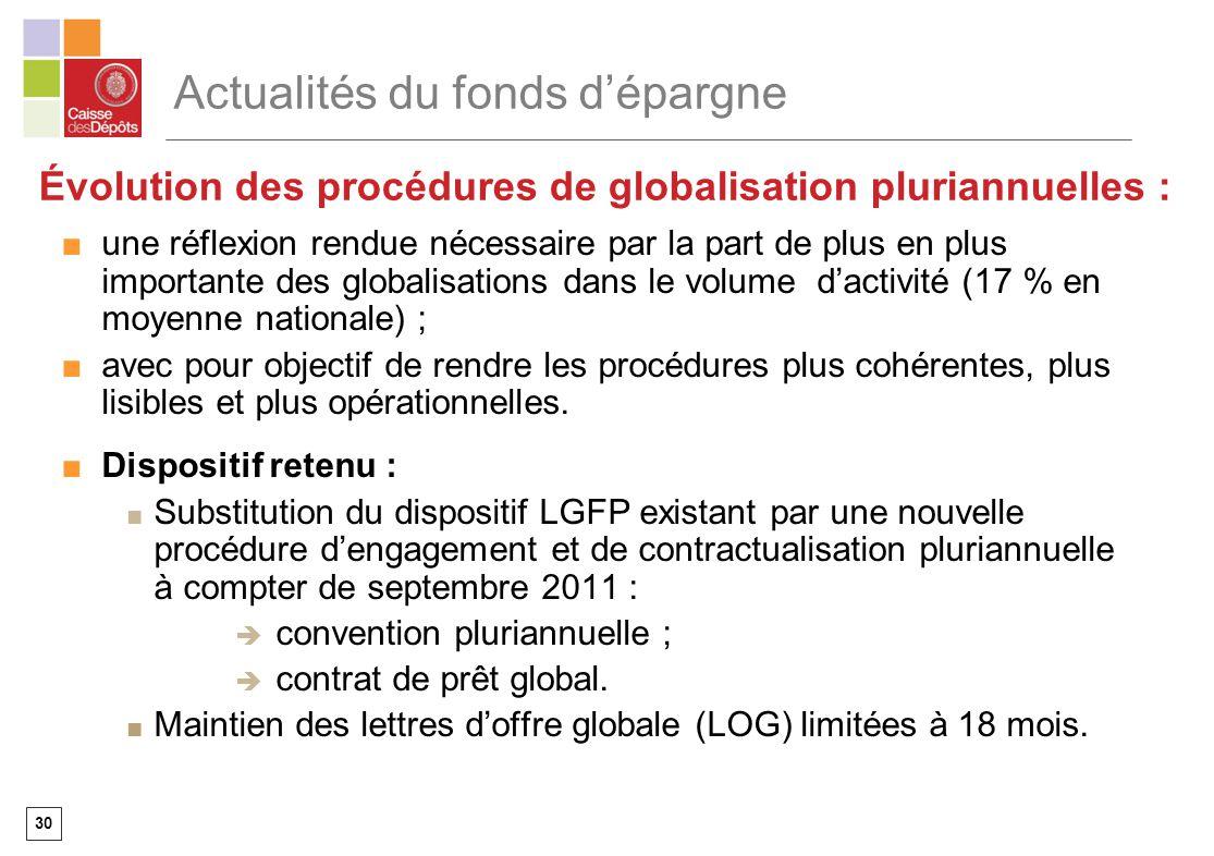 30 Actualités du fonds dépargne une réflexion rendue nécessaire par la part de plus en plus importante des globalisations dans le volume dactivité (17