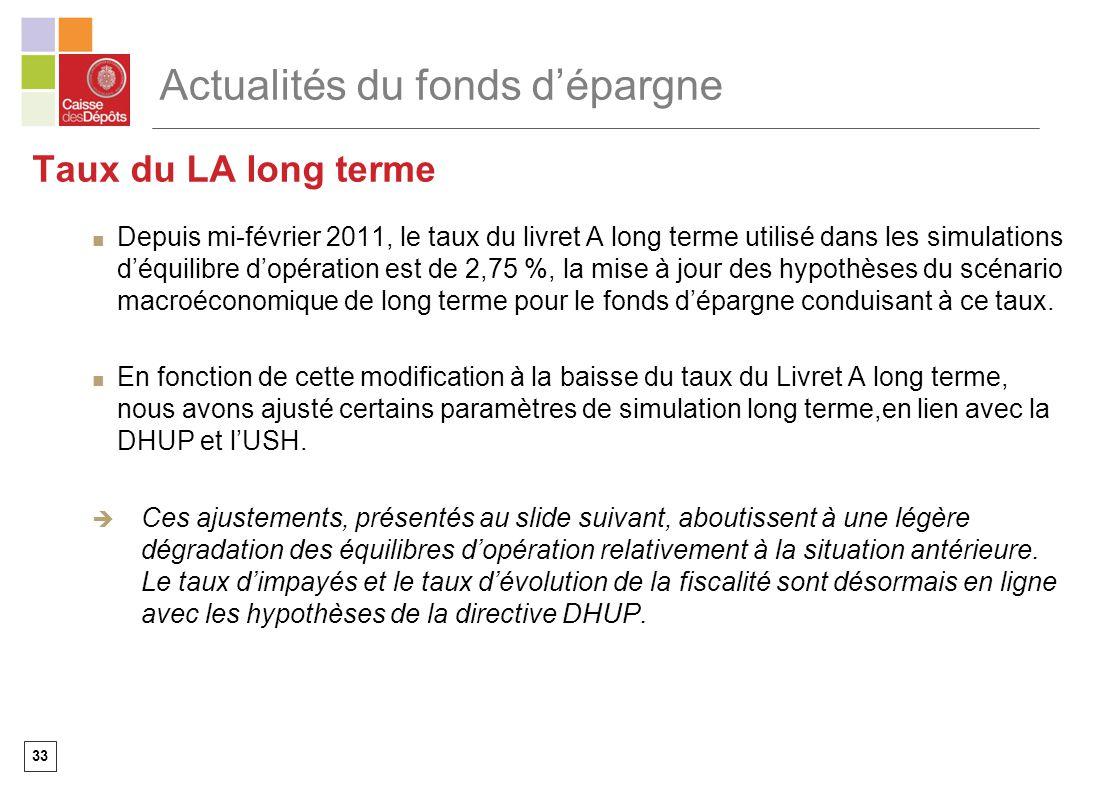 33 Actualités du fonds dépargne Taux du LA long terme Depuis mi-février 2011, le taux du livret A long terme utilisé dans les simulations déquilibre d