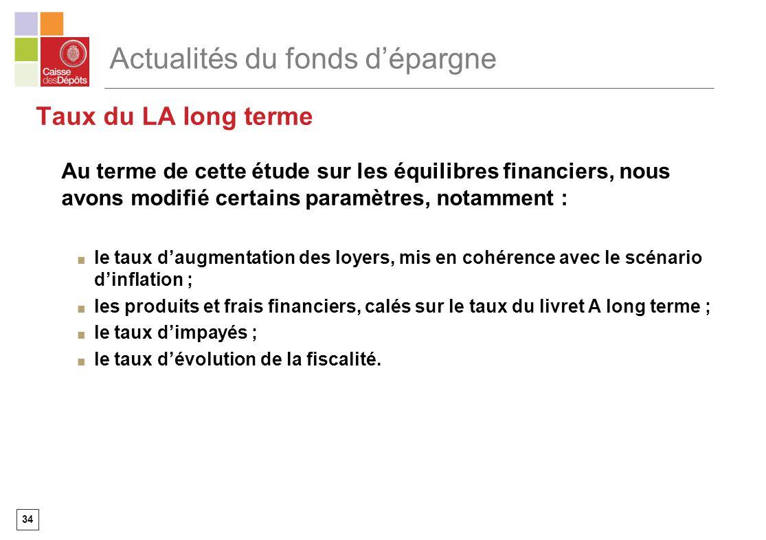 34 Actualités du fonds dépargne Taux du LA long terme Au terme de cette étude sur les équilibres financiers, nous avons modifié certains paramètres, n