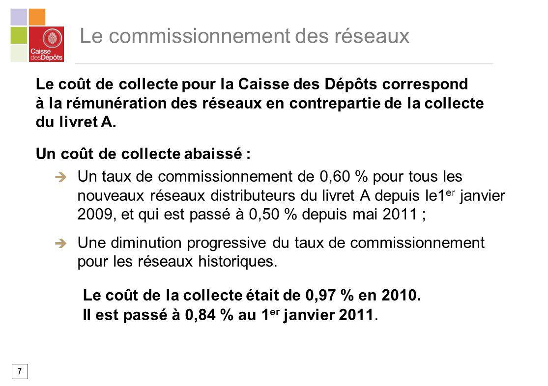 7 Le commissionnement des réseaux Le coût de collecte pour la Caisse des Dépôts correspond à la rémunération des réseaux en contrepartie de la collect