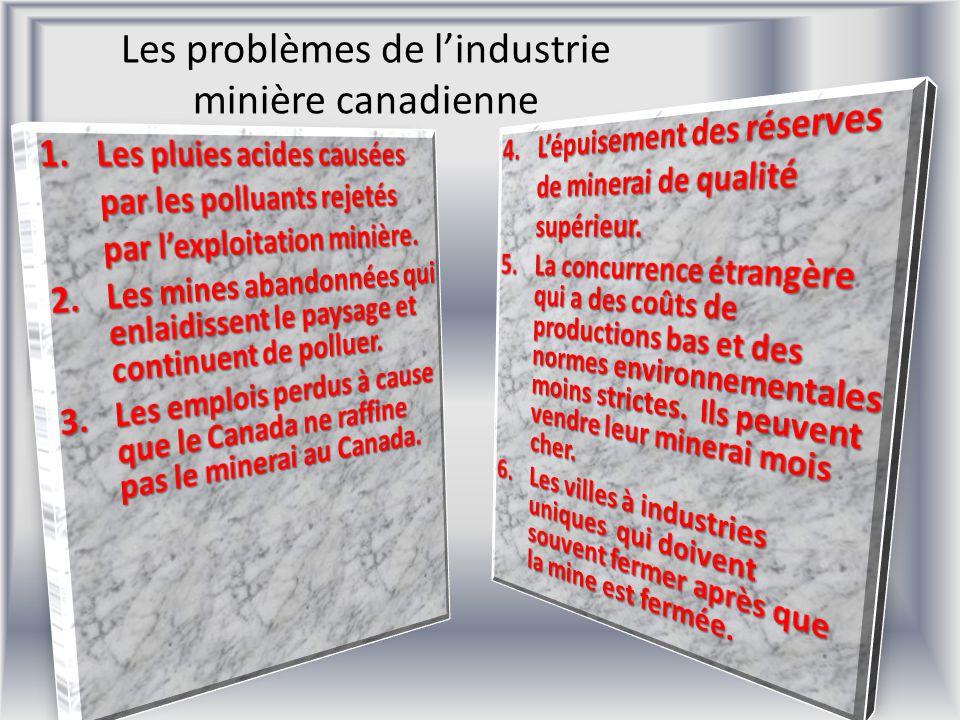 Les problèmes de lindustrie minière canadienne