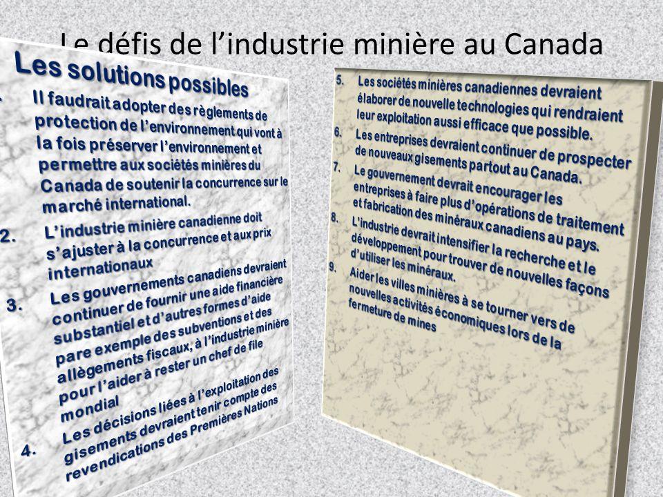 Le défis de lindustrie minière au Canada