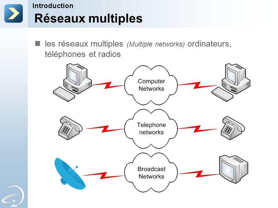 Réseaux multiples Introduction les réseaux multiples (Multiple networks) ordinateurs, téléphones et radios