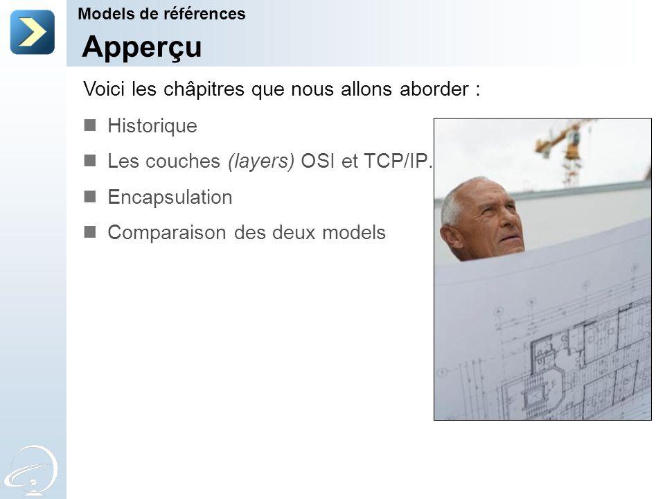 Historique Les couches (layers) OSI et TCP/IP. Encapsulation Comparaison des deux models Apperçu Models de références Voici les châpitres que nous all