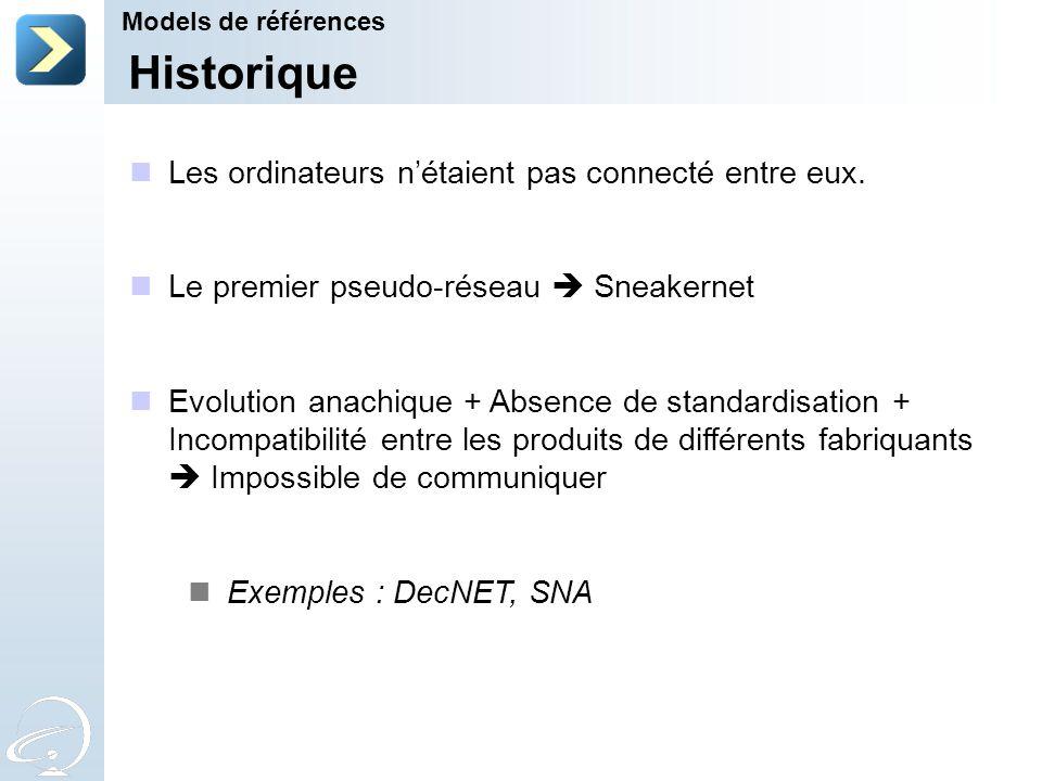 Historique Models de références Les ordinateurs nétaient pas connecté entre eux. Le premier pseudo-réseau Sneakernet Evolution anachique + Absence de