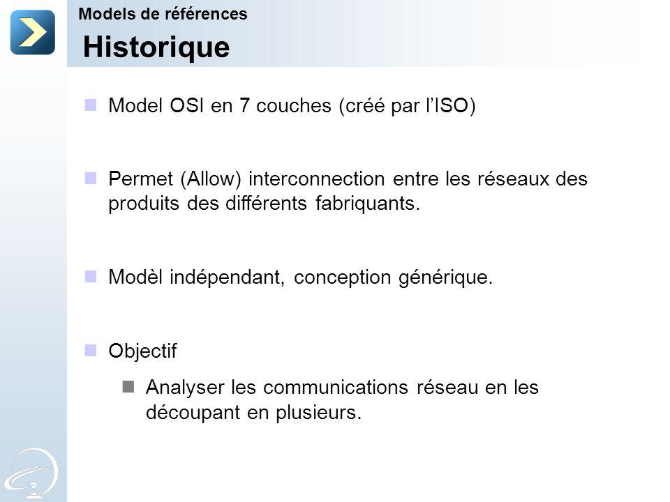 Models de références Model OSI en 7 couches (créé par lISO) Permet (Allow) interconnection entre les réseaux des produits des différents fabriquants.