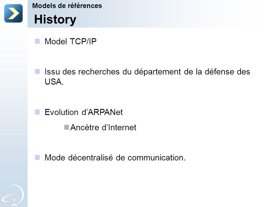 History Model TCP/IP Issu des recherches du département de la défense des USA. Evolution dARPANet Ancètre dInternet Mode décentralisé de communication