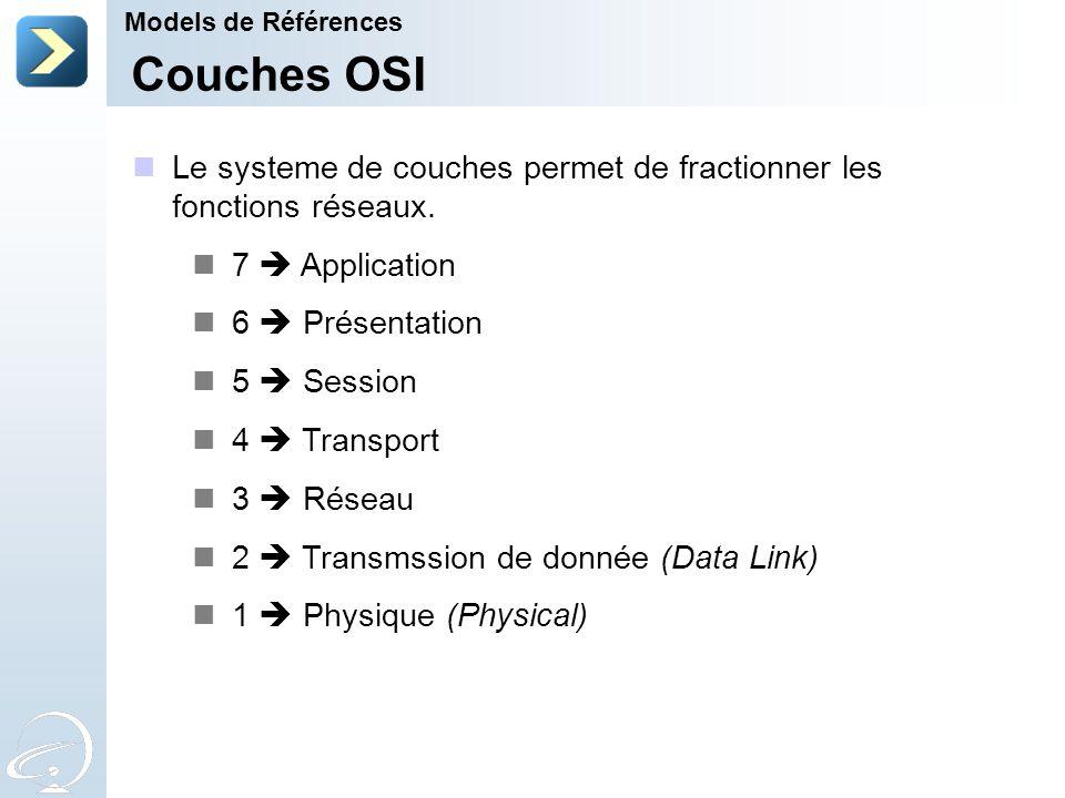 Couches OSI Le systeme de couches permet de fractionner les fonctions réseaux. 7 Application 6 Présentation 5 Session 4 Transport 3 Réseau 2 Transmssi