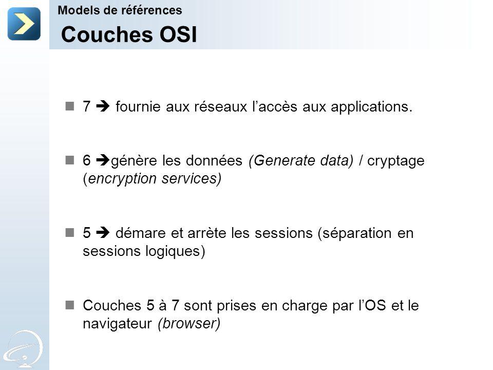 Couches OSI 7 fournie aux réseaux laccès aux applications. 6 génère les données (Generate data) / cryptage (encryption services) 5 démare et arrète le