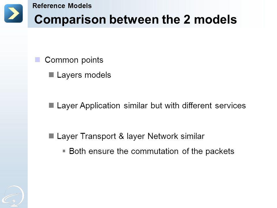 Common points Layers models Layer Application similar but with different services Layer Transport & layer Network similar Both ensure the commutation