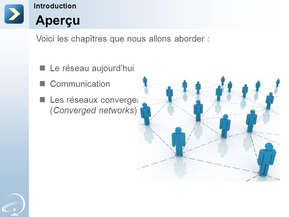 Aperçu Le réseau aujourdhui Communication Les réseaux convergeants (Converged networks) Voici les chapîtres que nous allons aborder : Introduction