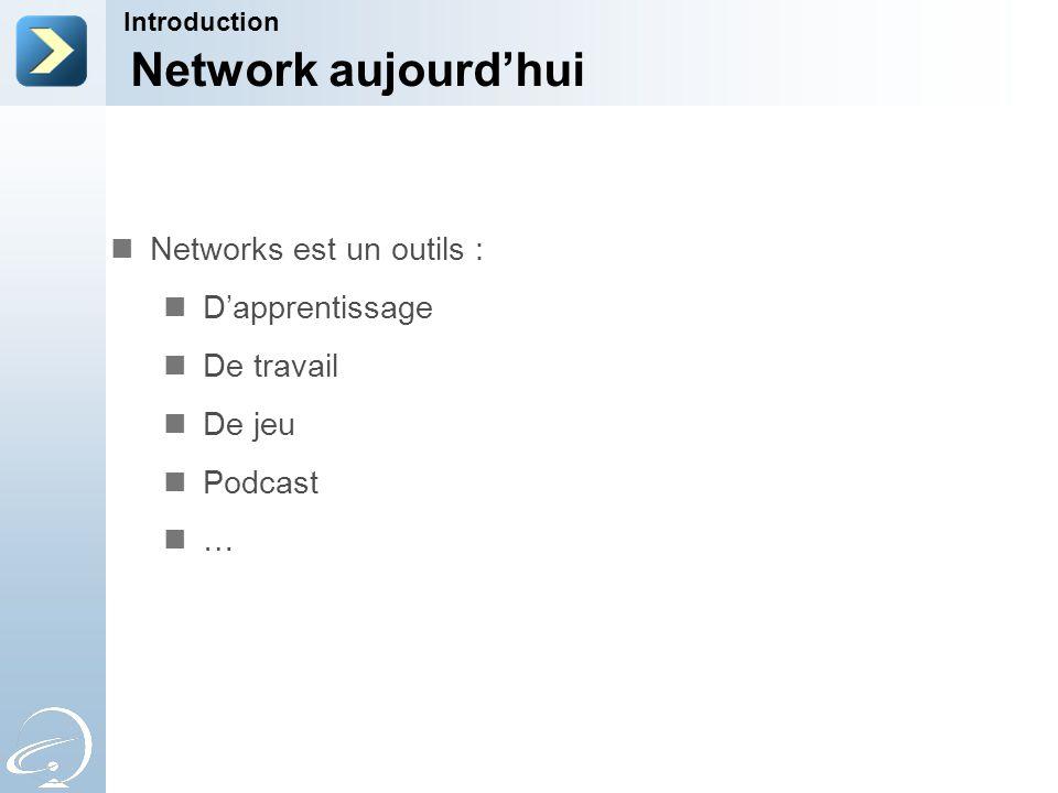 Network aujourdhui Introduction Networks est un outils : Dapprentissage De travail De jeu Podcast …