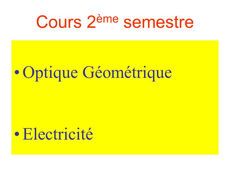 Cours 2 ème semestre Optique Géométrique Electricité