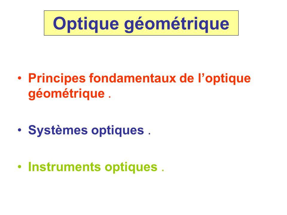 . Principes fondamentaux de loptique géométrique. Systèmes optiques. Instruments optiques. Optique géométrique