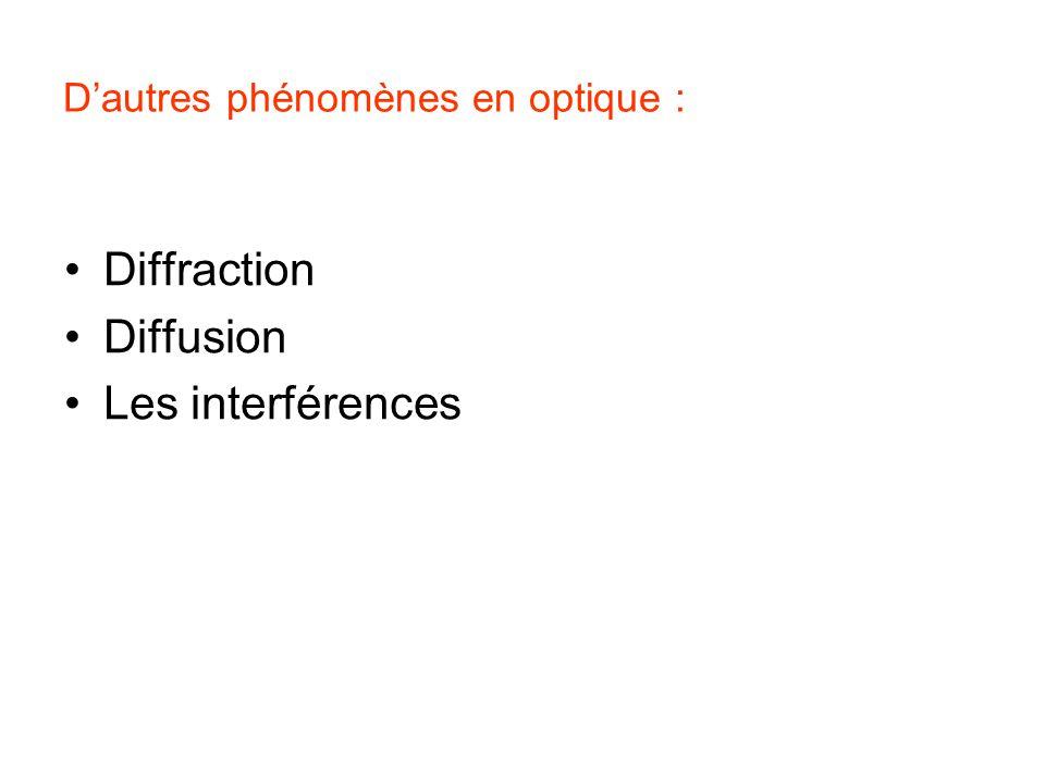 Dautres phénomènes en optique : Diffraction Diffusion Les interférences