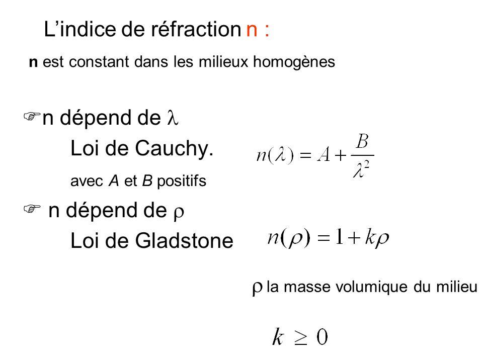 n dépend de Loi de Cauchy. avec A et B positifs n dépend de Loi de Gladstone la masse volumique du milieu Lindice de réfraction n : n est constant dan