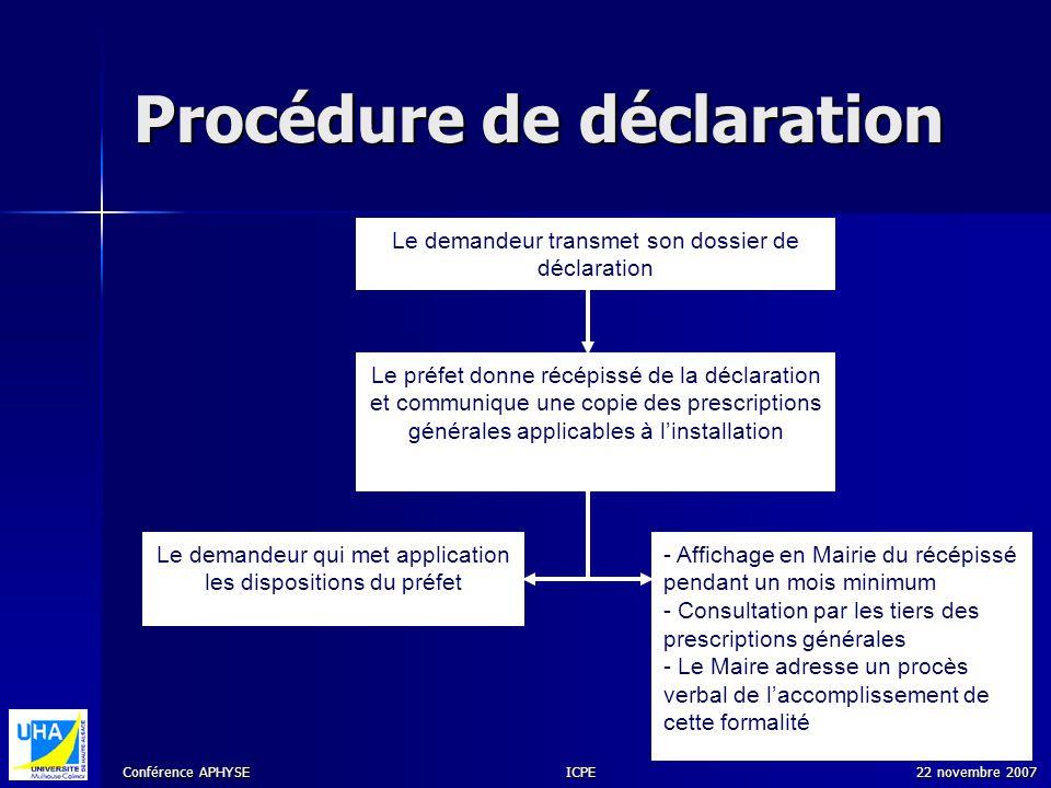 Conférence APHYSE 22 novembre 2007ICPE Procédure de déclaration Le demandeur transmet son dossier de déclaration Le préfet donne récépissé de la décla