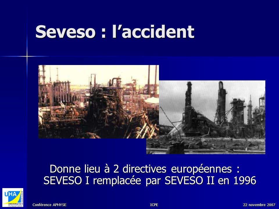 Conférence APHYSE 22 novembre 2007ICPE Donne lieu à 2 directives européennes : SEVESO I remplacée par SEVESO II en 1996 Seveso : laccident