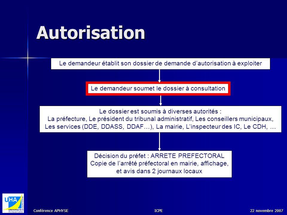 Conférence APHYSE 22 novembre 2007ICPE Autorisation Le demandeur établit son dossier de demande dautorisation à exploiter Le dossier est soumis à dive