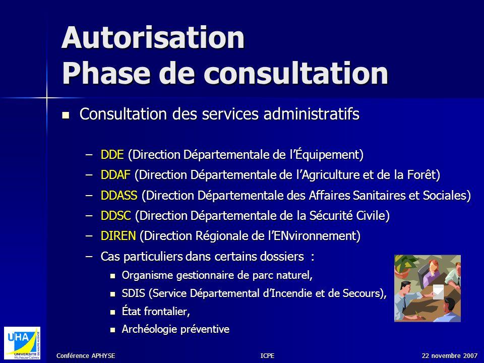 Conférence APHYSE 22 novembre 2007ICPE Autorisation Phase de consultation Consultation des services administratifs Consultation des services administr