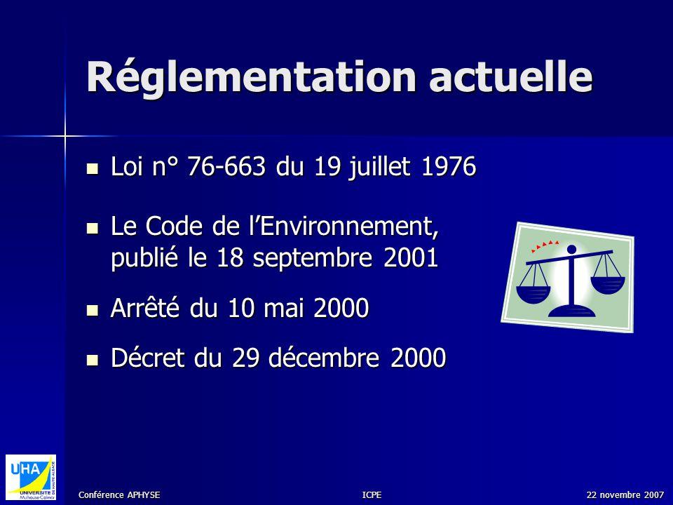 Conférence APHYSE 22 novembre 2007ICPE Réglementation actuelle Loi n° 76-663 du 19 juillet 1976 Loi n° 76-663 du 19 juillet 1976 Le Code de lEnvironne