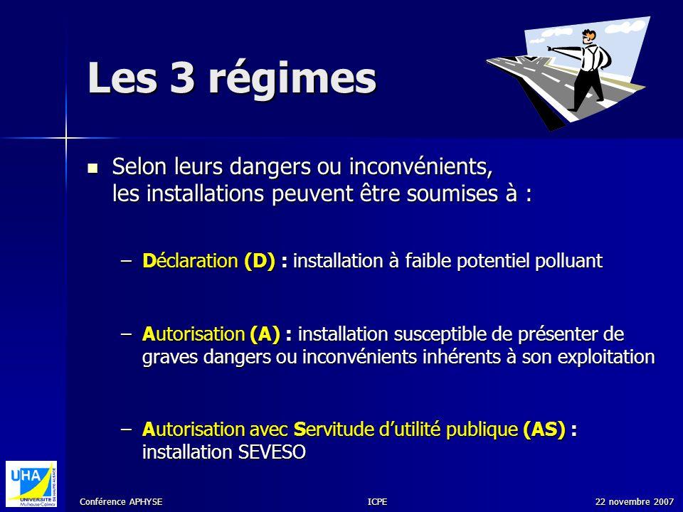 Conférence APHYSE 22 novembre 2007ICPE Les 3 régimes Selon leurs dangers ou inconvénients, les installations peuvent être soumises à : Selon leurs dan