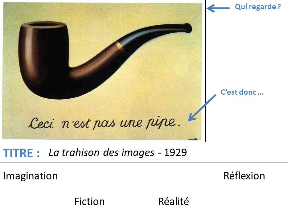 La condition Humaine, 1933 Magritte Fiction / Imagination Réalité / Réflexion