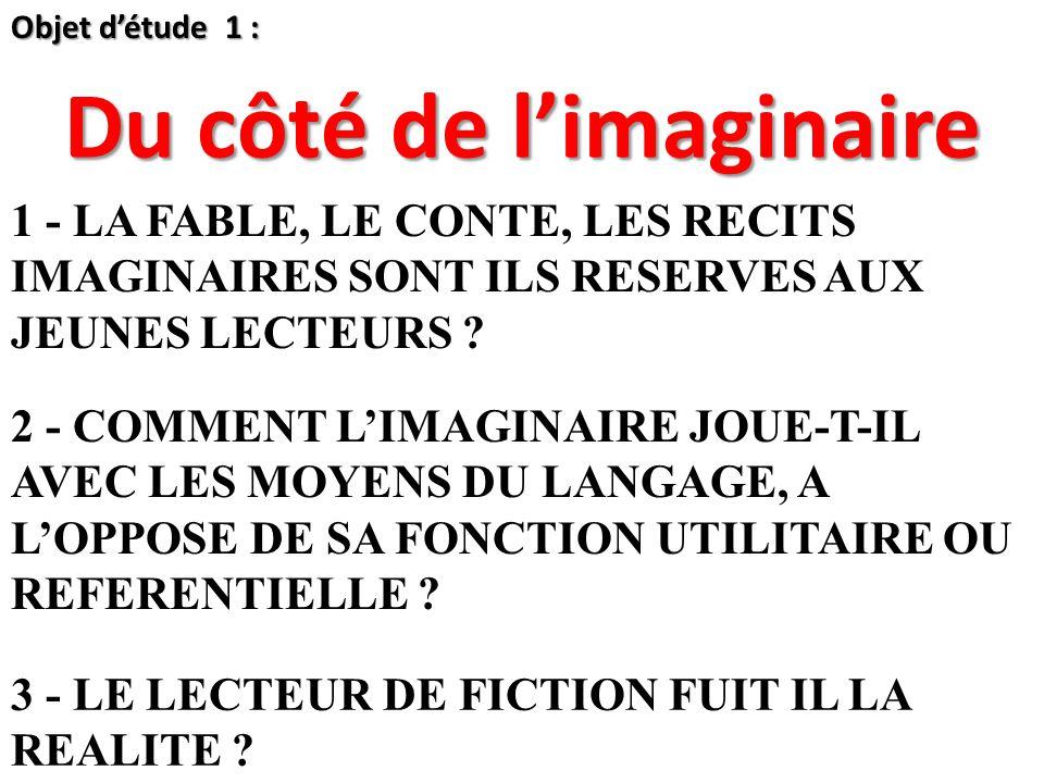 Du côté de limaginaire Introduction – CONTES DENFANCE Objet détude 1 : Quels contes connais-tu .