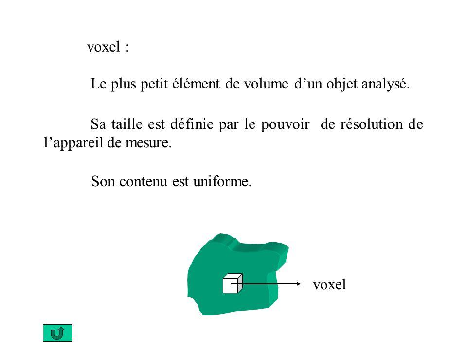 Le plus petit élément de volume dun objet analysé. voxel voxel : Son contenu est uniforme. Sa taille est définie par le pouvoir de résolution de lappa