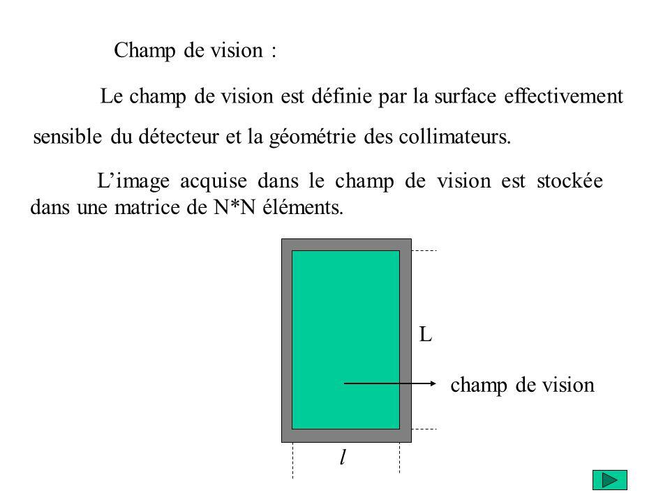 matrice dimage: Taille de matrice dimages en Médecine Nucléaire Champ de vision de 540x400 mm 512*512 pixels de 1.05mm 256*256 pixels de 2.1mm 128*128 pixels de 4.2mm 64*64 pixels de 8.4mm