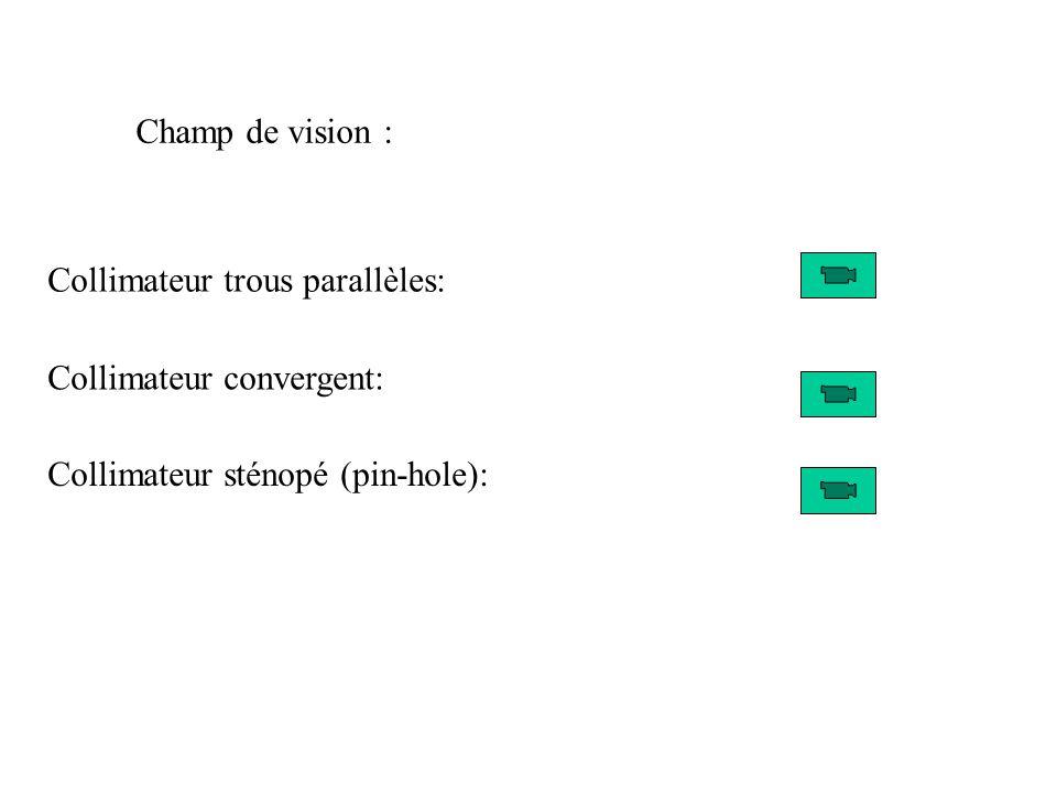 Collimateur trous parallèles: Collimateur sténopé (pin-hole): Collimateur convergent: Champ de vision :