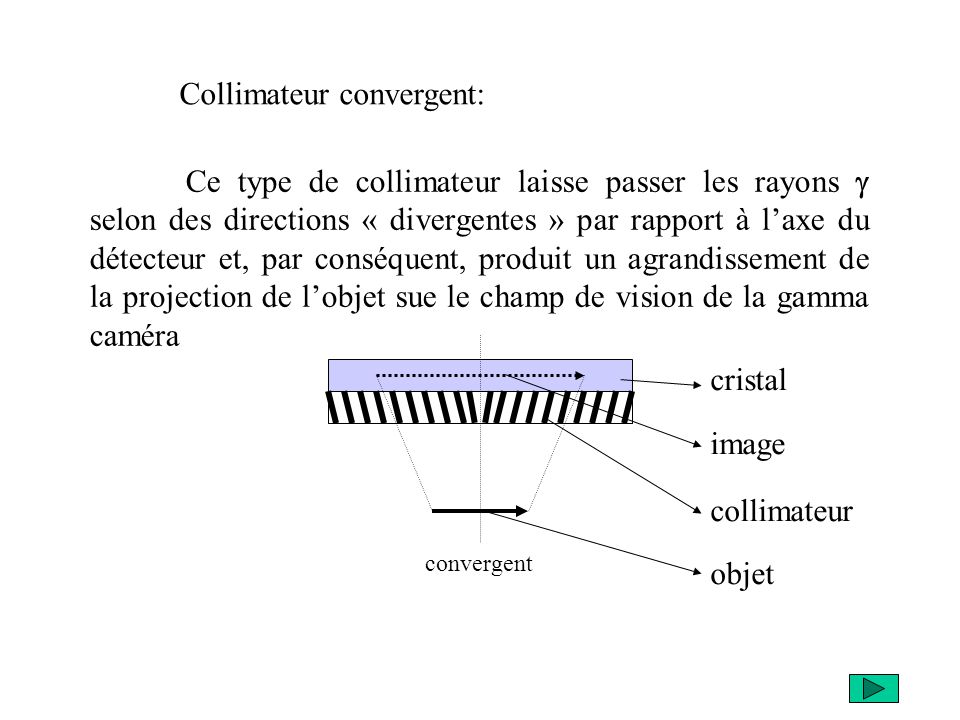 Ce type de collimateur laisse passer les rayons selon des directions « divergentes » par rapport à laxe du détecteur et, par conséquent, produit un ag