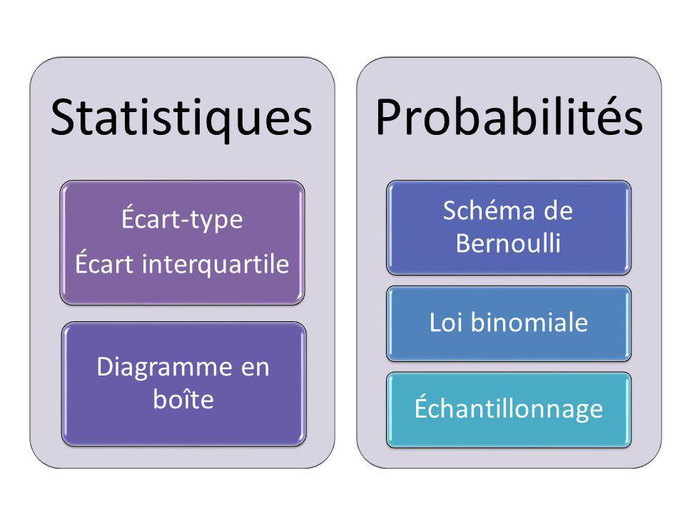 Statistiques Écart-type Écart interquartile Diagramme en boîte Probabilités Schéma de Bernoulli Loi binomialeÉchantillonnage
