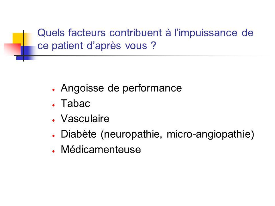 Quels facteurs contribuent à limpuissance de ce patient daprès vous ? Angoisse de performance Tabac Vasculaire Diabète (neuropathie, micro-angiopathie