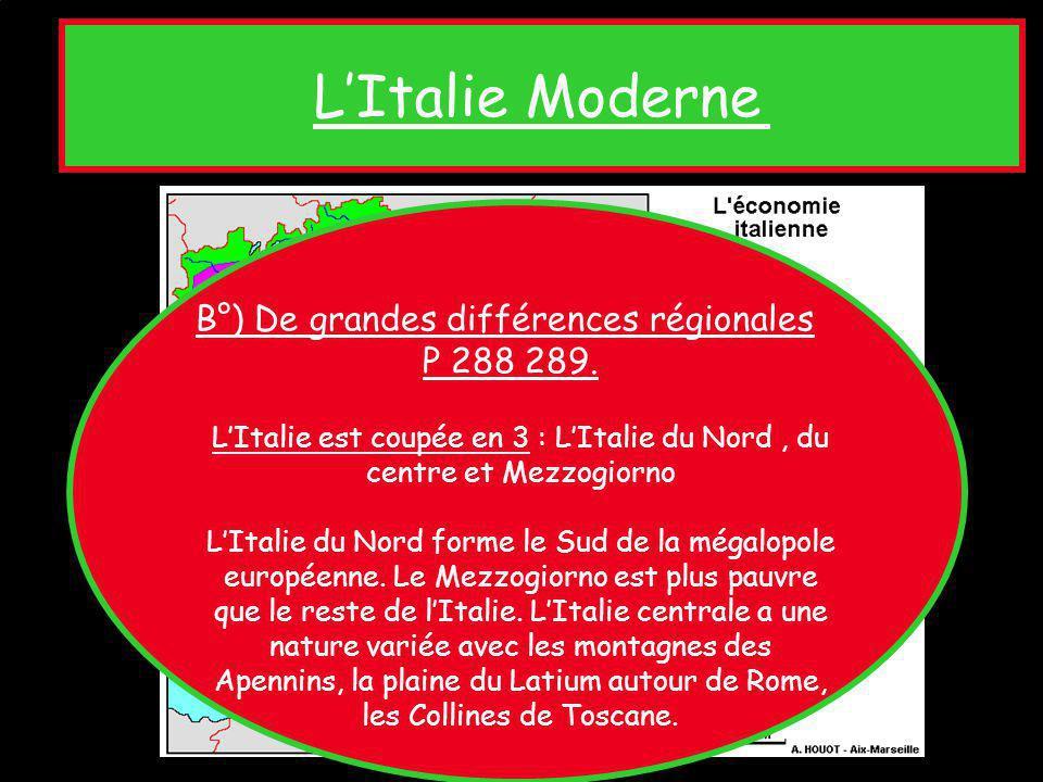 LItalie Moderne Milan Rome Naples B°) De grandes différences régionales P 288 289. LItalie est coupée en 3 : LItalie du Nord, du centre et Mezzogiorno