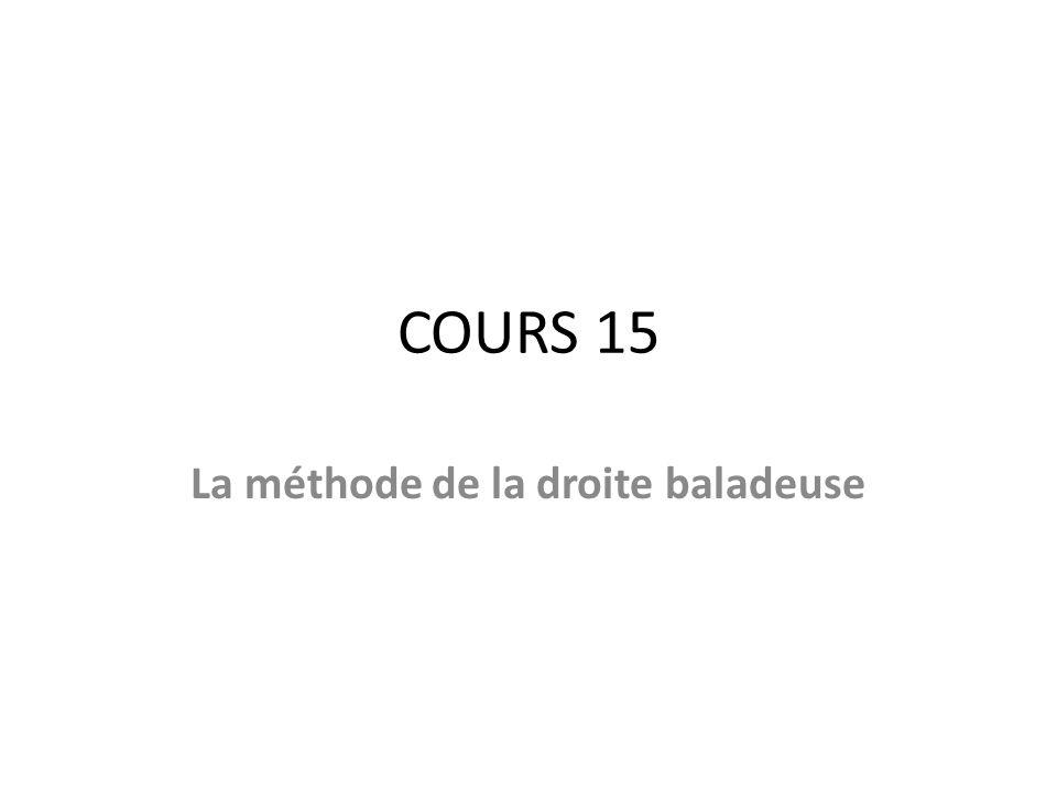 COURS 15 La méthode de la droite baladeuse