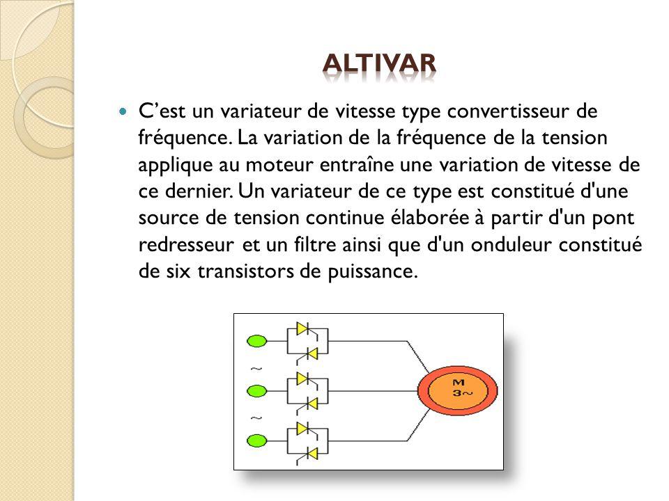 Cest un variateur de vitesse type convertisseur de fréquence. La variation de la fréquence de la tension applique au moteur entraîne une variation de