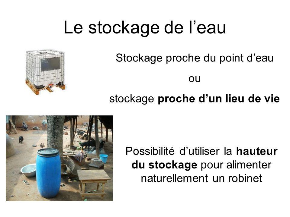 Le stockage de leau Stockage proche du point deau ou stockage proche dun lieu de vie Possibilité dutiliser la hauteur du stockage pour alimenter natur