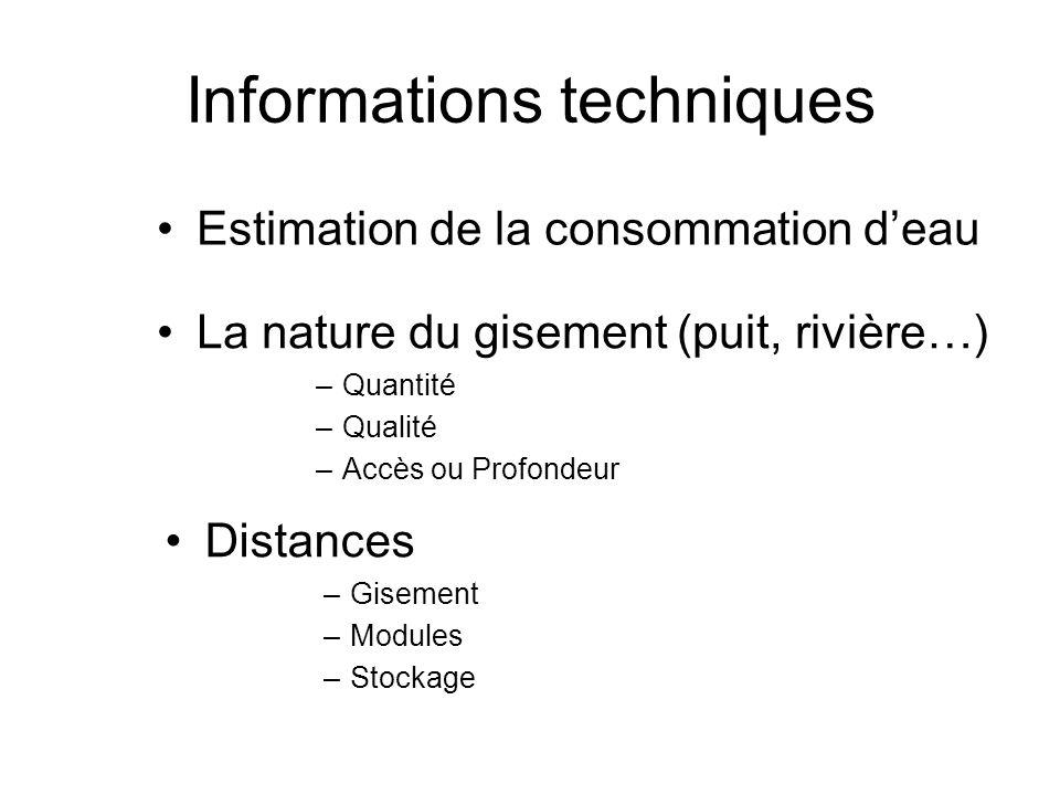 Informations techniques Estimation de la consommation deau Distances –Gisement –Modules –Stockage La nature du gisement (puit, rivière…) –Quantité –Qu