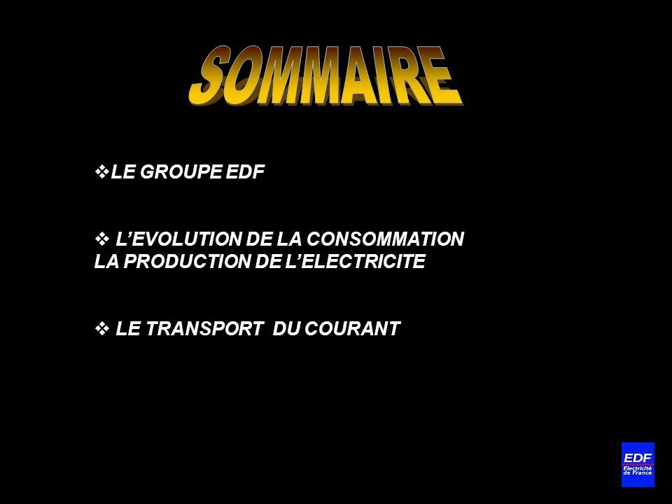 LE GROUPE EDF LEVOLUTION DE LA CONSOMMATION LA PRODUCTION DE LELECTRICITE LE TRANSPORT DU COURANT