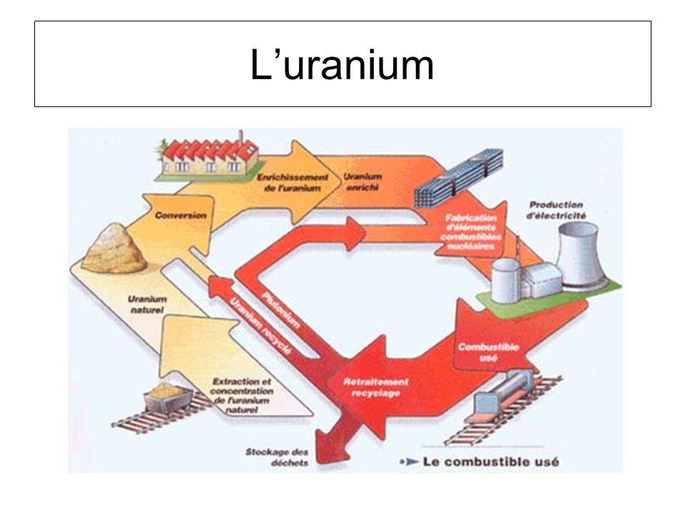 Luranium