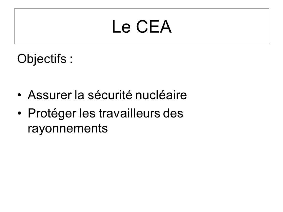 Le CEA Objectifs : Assurer la sécurité nucléaire Protéger les travailleurs des rayonnements