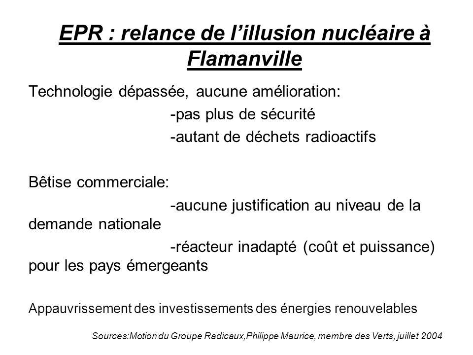 Sources:Motion du Groupe Radicaux,Philippe Maurice, membre des Verts, juillet 2004 EPR : relance de lillusion nucléaire à Flamanville Technologie dépa