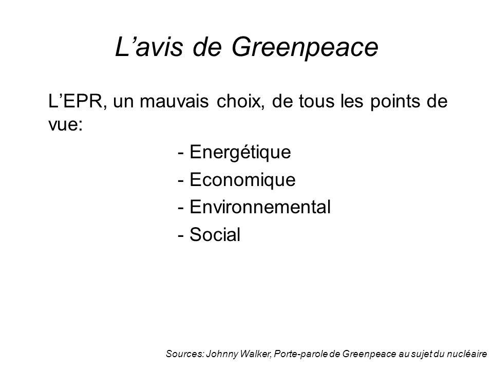 Lavis de Greenpeace LEPR, un mauvais choix, de tous les points de vue: - Energétique - Economique - Environnemental - Social Sources: Johnny Walker, P