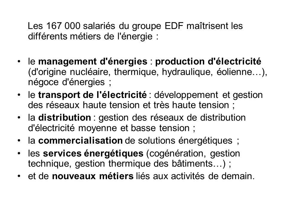 Les 167 000 salariés du groupe EDF maîtrisent les différents métiers de l'énergie : le management d'énergies : production d'électricité (d'origine nuc
